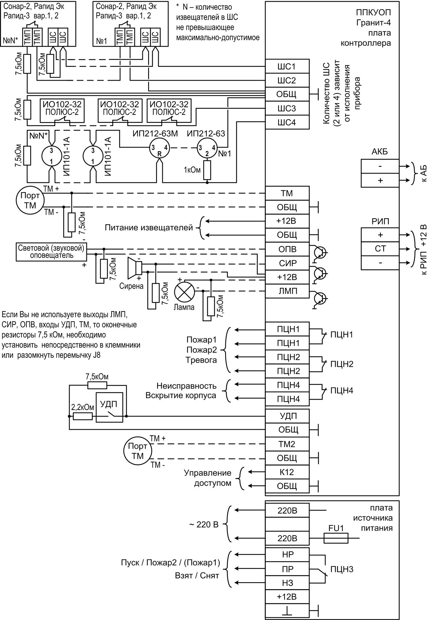 Инструкция по эксплуатации гранит 4